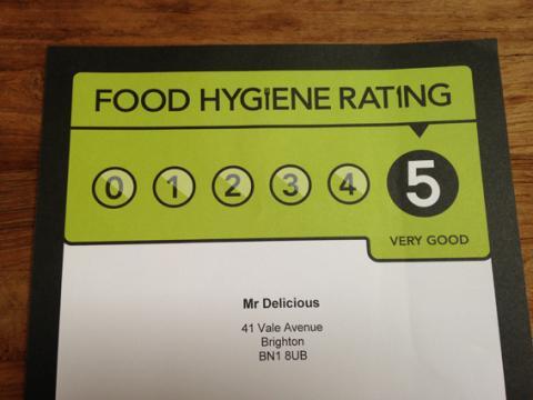 Mr Delicious Hog Roast Food Hygiene Certificate